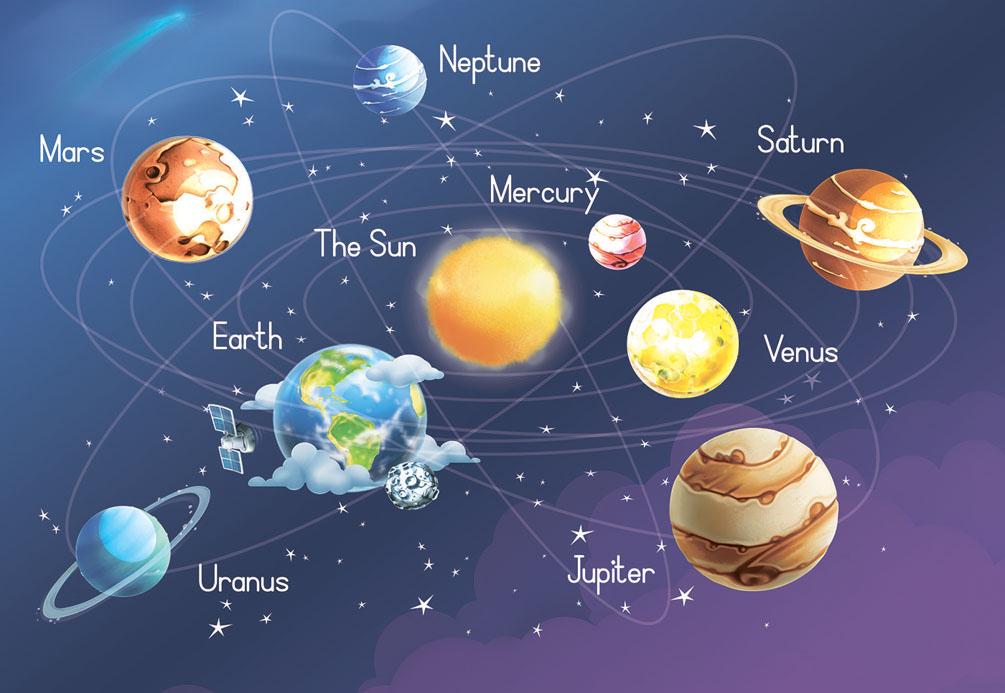 Фотообои Парад планет