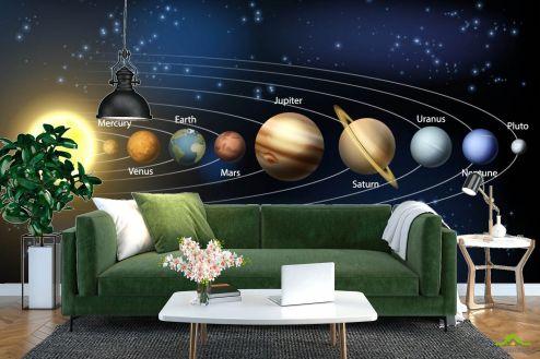 Фотообои Космос по выгодной цене Фотообои Планеты в космосе