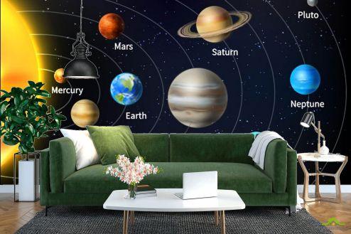 Фотообои Космос по выгодной цене Фотообои Планеты солнечной системы