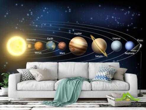 обои Космос Фотообои Планеты в космосе
