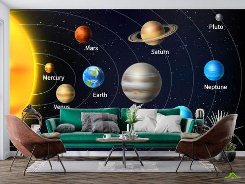 Космос Фотообои Планеты солнечной системы